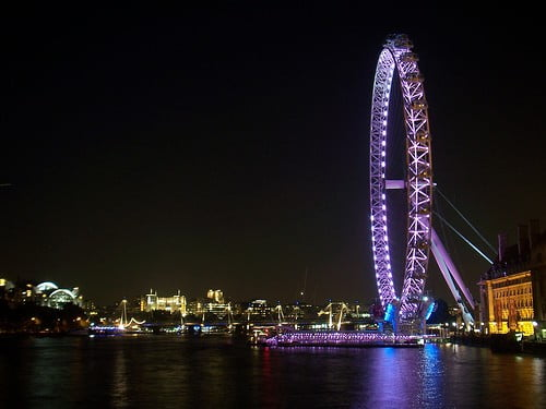 A One Day Trip in London Itinerary