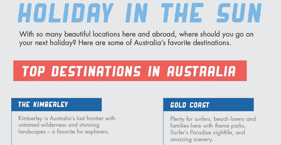 Top Destinations in Australia – Infographic