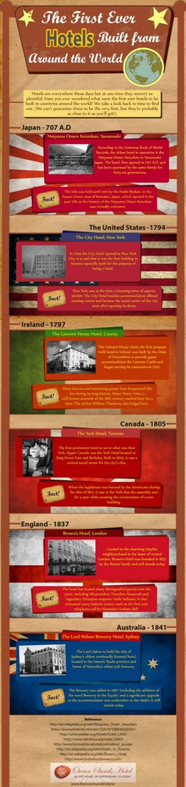 The First Ever Hotel Built Around the World – Infographic