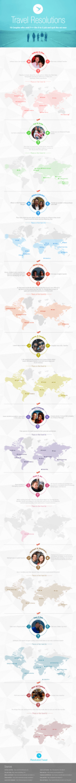 10 Couples Who Quit the Rat Race and Started Travelling the World – Infographic